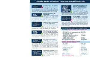 ai-yeshiva-services-scorecard-page-001